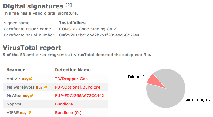 InstallVibes scan result from Virus Total
