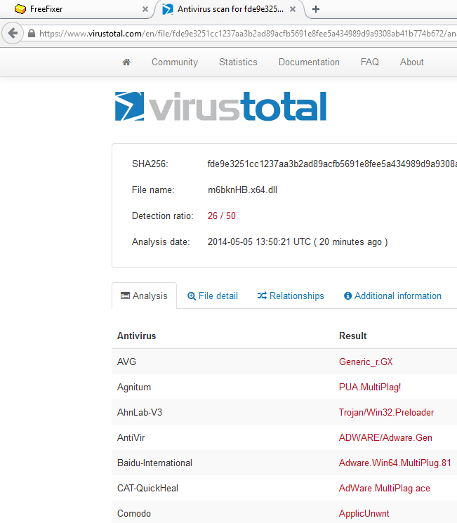search-newtab virustotal results