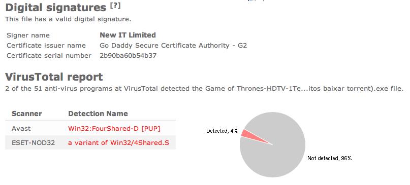 New IT Limited VirusTotal scan FourShared/4Shared