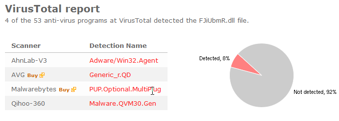 MySearch VirusTotal Report