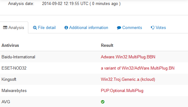 YoutubeAdBlocke virustotal report