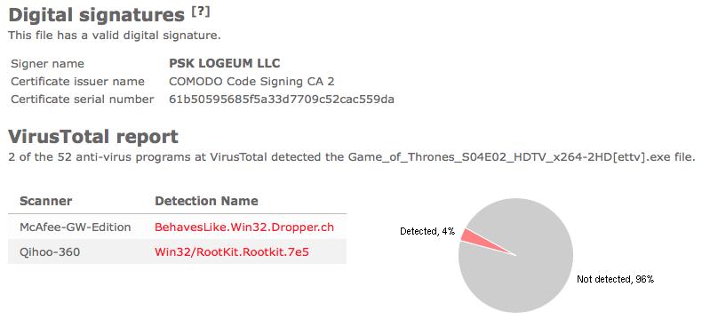 psk logeum publisher virustotal report