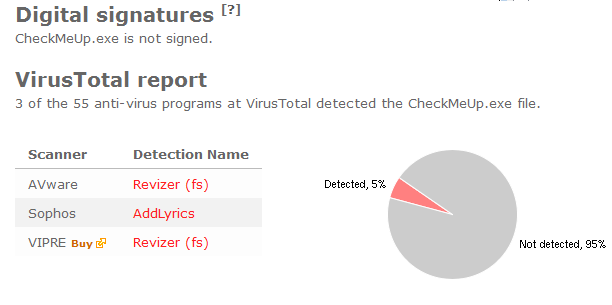 CheckMeUp.exe virus total report