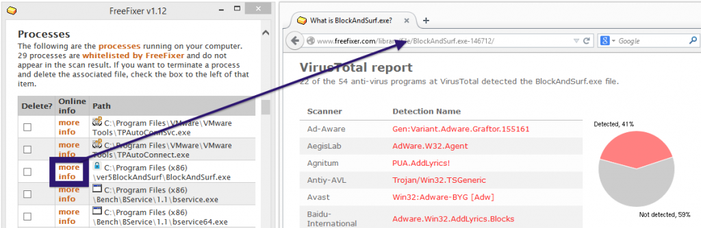 Click the More Info links to get a VirusTotal report about the file.