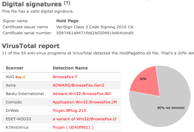 Hold Page virustotal
