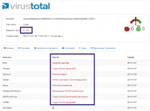 virustotal scan report