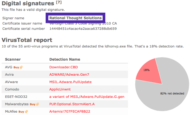 Rational Thought Solutions virustotal