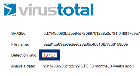 Astori LLC virustotal