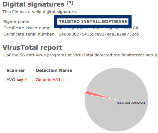 TRUSTED INSTALL SOFTWARE virustotal