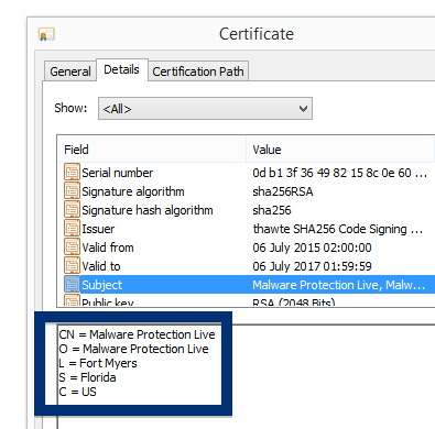 Malware Protection Live cert