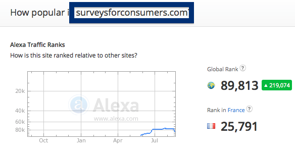 surveysforconsumers.com traffic