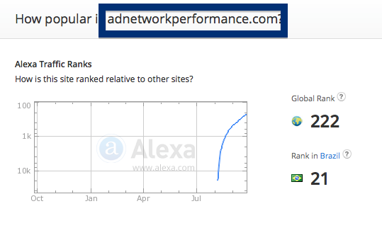 adnetworkperformance.com