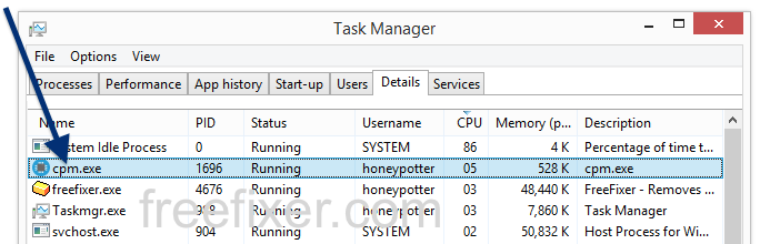 cpm.exe task manager