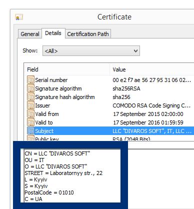 LLC DIVAROS SOFT certificate