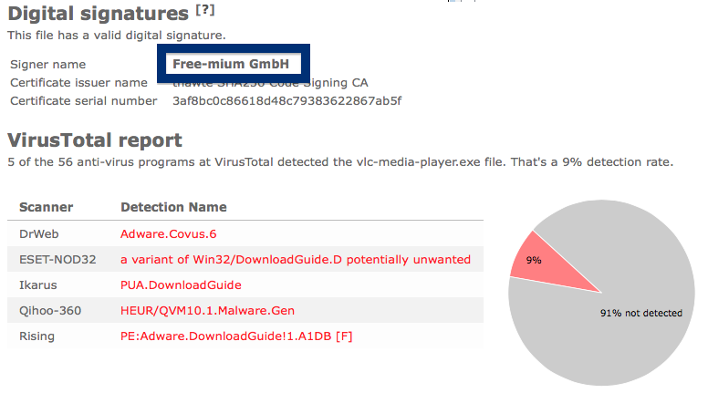 Free-mium GmbH anti-virus report
