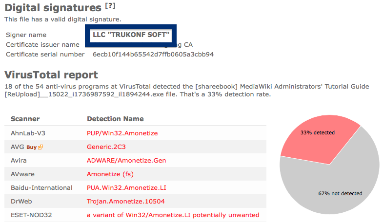 LLC TRUKONF SOFT anti-virus report