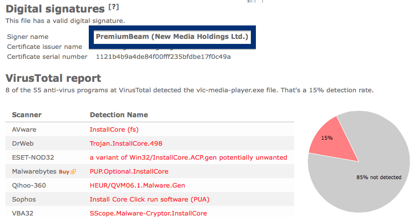 PremiumBeam New Media Holdings Ltd. anti-virus report