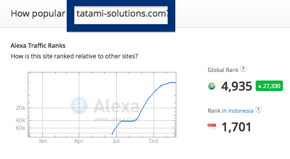 tatami-solutions.com traffic