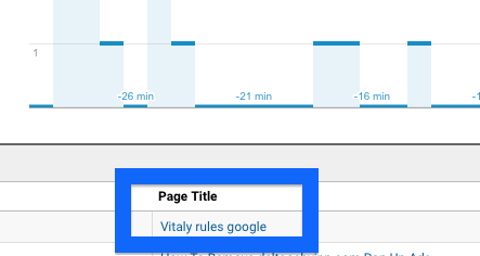 vitaly-rules-google-analytics