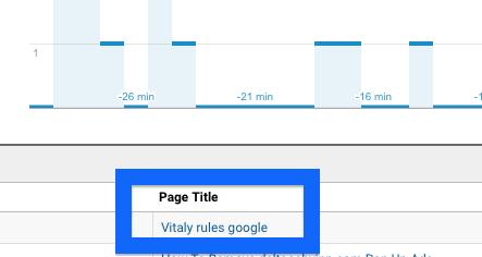 vitaly-rules-google-analytics