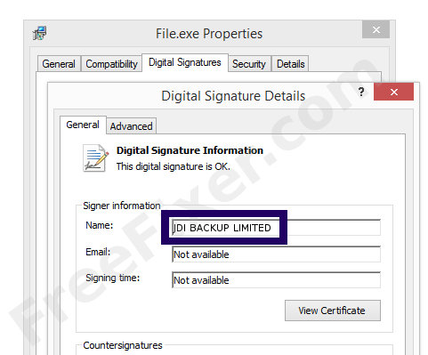 JDI BACKUP LIMITED - 1.2% Detection Rate